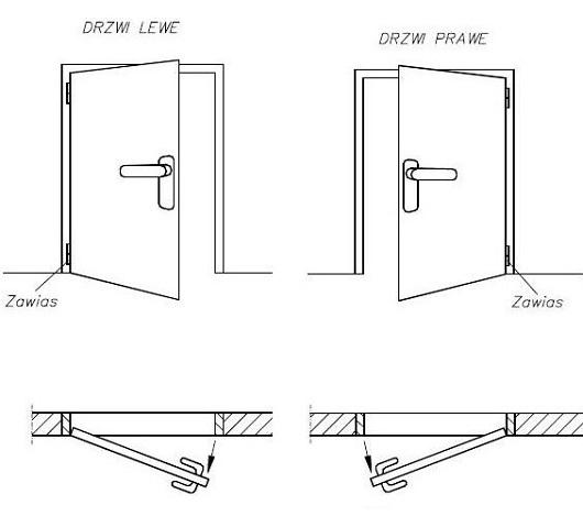 drzwi_prawe_lewe